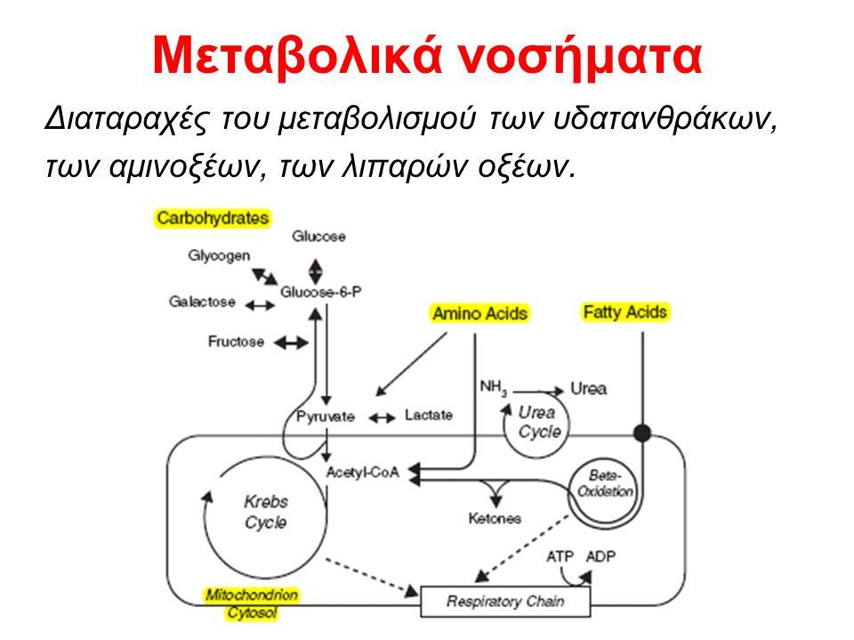 Μεταβολικά νοσήματα Διαταραχές του μεταβολισμού των υδατανθράκων, των αμινοξέων, των λιπαρών οξέων.