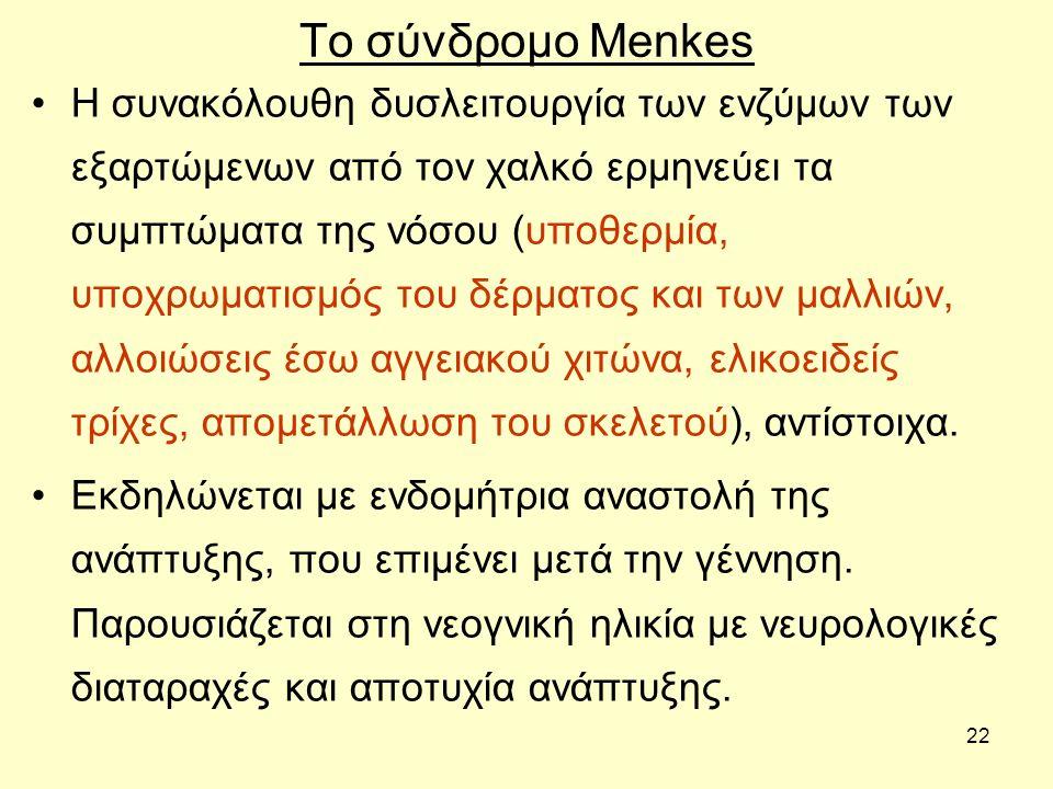 22 Το σύνδρομο Menkes Η συνακόλουθη δυσλειτουργία των ενζύμων των εξαρτώμενων από τον χαλκό ερμηνεύει τα συμπτώματα της νόσου (υποθερμία, υποχρωματισμ
