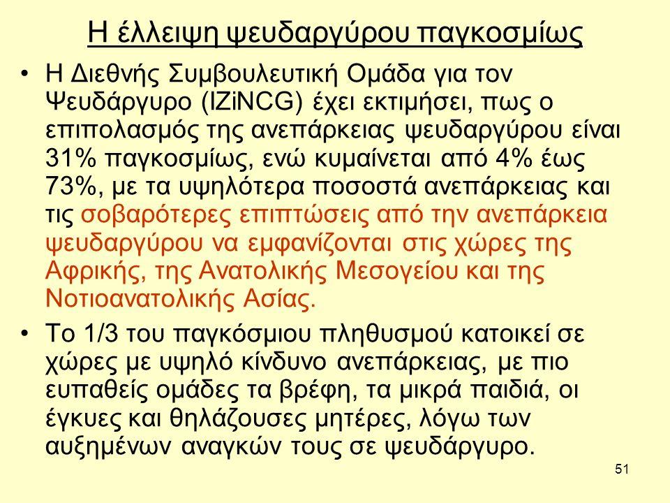 51 Η έλλειψη ψευδαργύρου παγκοσμίως Η Διεθνής Συμβουλευτική Ομάδα για τον Ψευδάργυρο (IZiNCG) έχει εκτιμήσει, πως ο επιπολασμός της ανεπάρκειας ψευδαρ