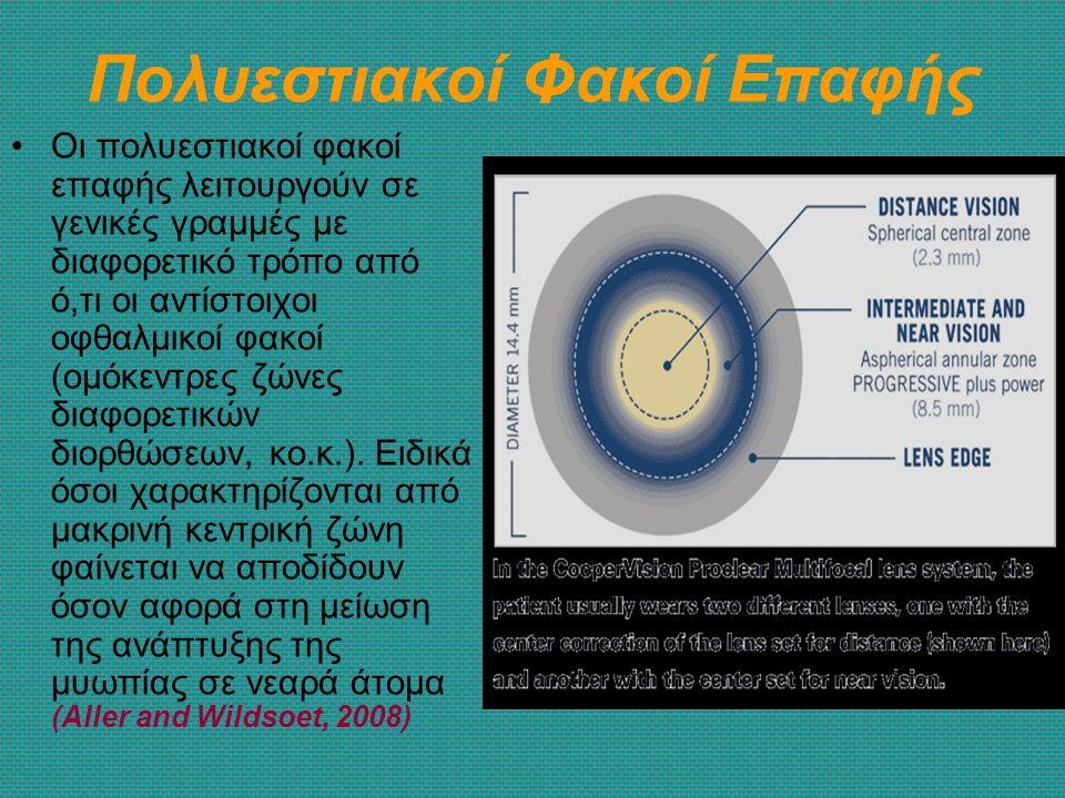 Πολυεστιακοί Φακοί Επαφής Οι πολυεστιακοί φακοί επαφής λειτουργούν σε γενικές γραμμές με διαφορετικό τρόπο από ό,τι οι αντίστοιχοι οφθαλμικοί φακοί (ο