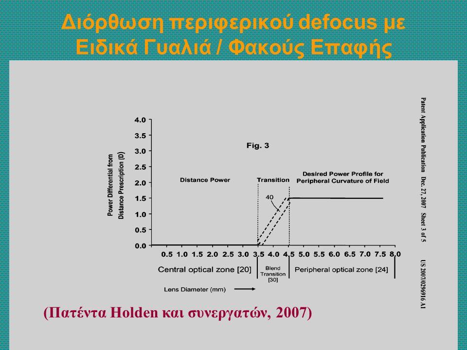 Διόρθωση περιφερικού defocus με Ειδικά Γυαλιά / Φακούς Επαφής (Πατέντα Holden και συνεργατών, 2007)