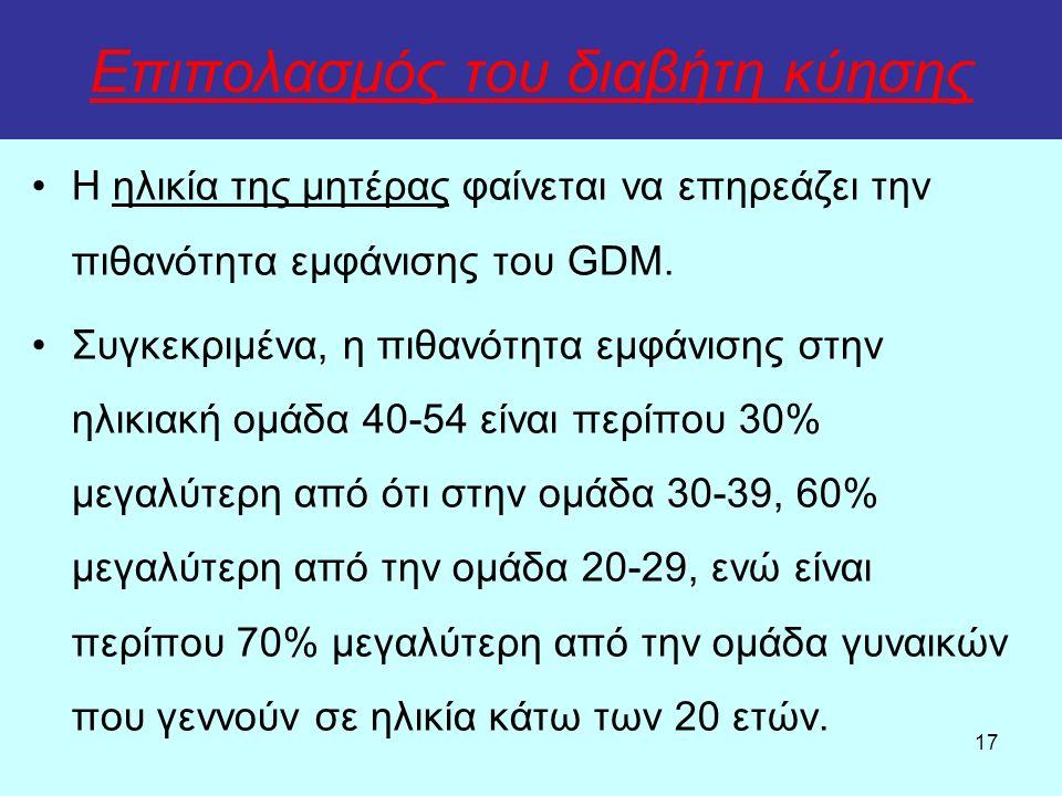 17 Η ηλικία της μητέρας φαίνεται να επηρεάζει την πιθανότητα εμφάνισης του GDM. Συγκεκριμένα, η πιθανότητα εμφάνισης στην ηλικιακή ομάδα 40-54 είναι π