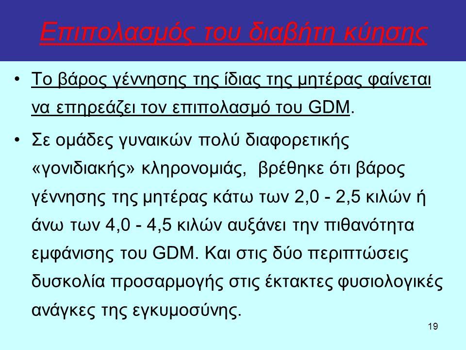 19 Το βάρος γέννησης της ίδιας της μητέρας φαίνεται να επηρεάζει τον επιπολασμό του GDM.