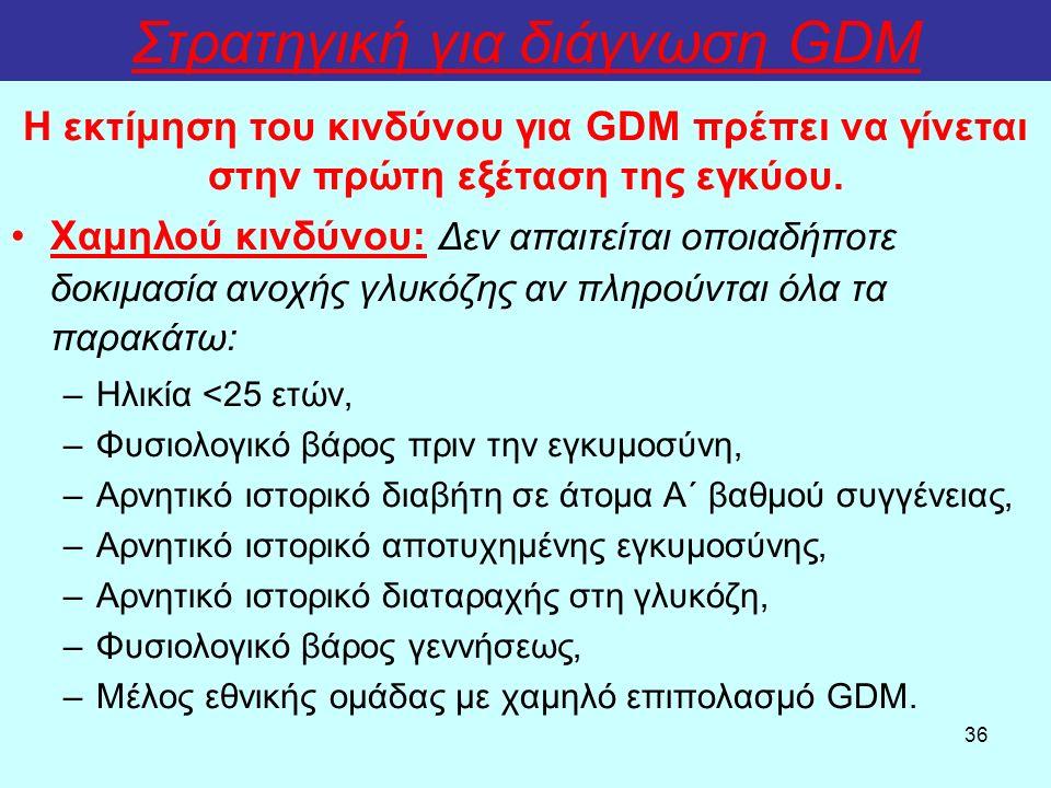 36 Στρατηγική για διάγνωση GDM Χαμηλού κινδύνου: Δεν απαιτείται οποιαδήποτε δοκιμασία ανοχής γλυκόζης αν πληρούνται όλα τα παρακάτω: –Ηλικία <25 ετών, –Φυσιολογικό βάρος πριν την εγκυμοσύνη, –Αρνητικό ιστορικό διαβήτη σε άτομα Α΄ βαθμού συγγένειας, –Αρνητικό ιστορικό αποτυχημένης εγκυμοσύνης, –Αρνητικό ιστορικό διαταραχής στη γλυκόζη, –Φυσιολογικό βάρος γεννήσεως, –Μέλος εθνικής ομάδας με χαμηλό επιπολασμό GDM.