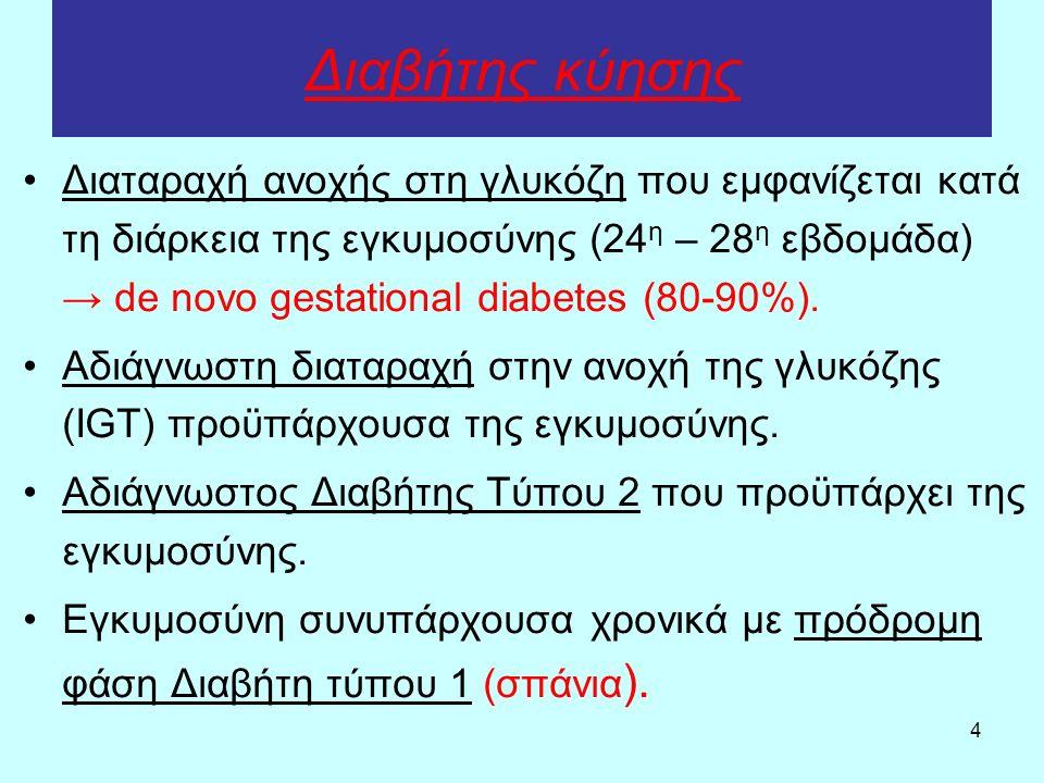 4 Διαβήτης κύησης Διαταραχή ανοχής στη γλυκόζη που εμφανίζεται κατά τη διάρκεια της εγκυμοσύνης (24 η – 28 η εβδομάδα) → de novo gestational diabetes (80-90%).