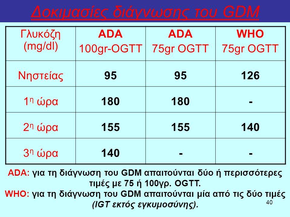 40 Δοκιμασίες διάγνωσης του GDM Γλυκόζη (mg/dl) ADA 100gr-OGTT ADA 75gr OGTT WHO 75gr OGTT Νηστείας95 126 1 η ώρα180 - 2 η ώρα155 140 3 η ώρα140-- ADA: για τη διάγνωση του GDM απαιτούνται δύο ή περισσότερες τιμές με 75 ή 100γρ.