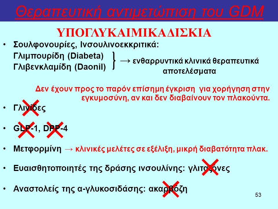 53 Σουλφονουρίες, Ινσουλινοεκκριτικά: Γλιμπουρίδη (Diabeta) Γλιβενκλαμίδη (Daonil) Δεν έχουν προς το παρόν επίσημη έγκριση για χορήγηση στην εγκυμοσύνη, αν και δεν διαβαίνουν τον πλακούντα.