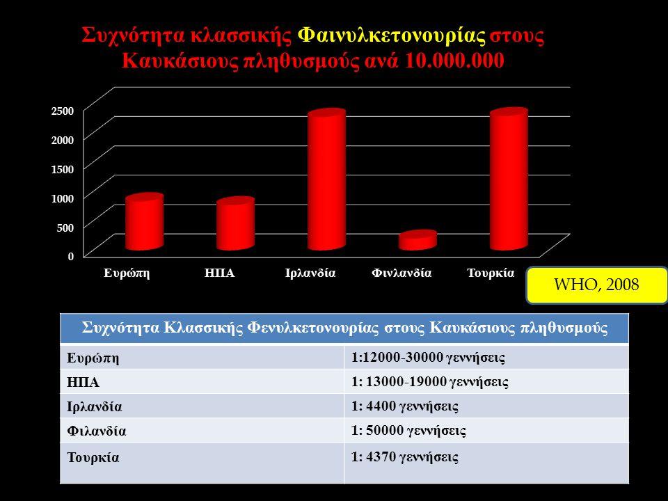 Συχνότητα Κλασσικής Φενυλκετονουρίας στους Καυκάσιους πληθυσμούς Ευρώπη 1:12000-30000 γεννήσεις ΗΠΑ 1: 13000-19000 γεννήσεις Ιρλανδία 1: 4400 γεννήσεις Φιλανδία 1: 50000 γεννήσεις Τουρκία 1: 4370 γεννήσεις WHO, 2008