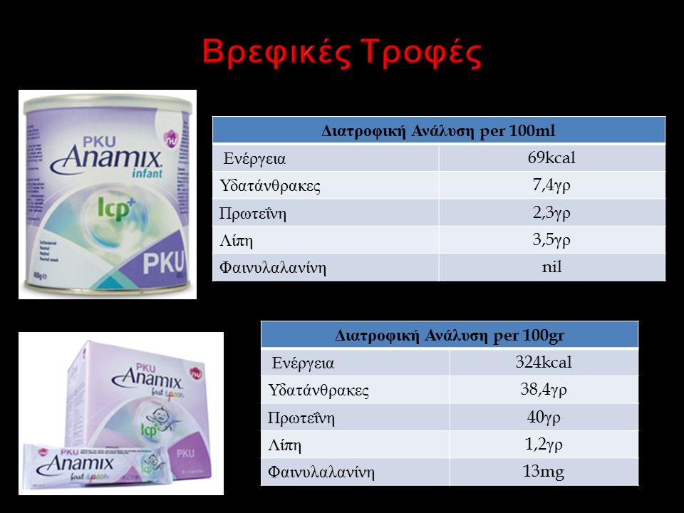 Διατροφική Ανάλυση per 100ml Ενέργεια 69kcal Υδατάνθρακες 7,4 γρ Πρωτεΐνη 2,3 γρ Λίπη 3,5 γρ Φαινυλαλανίνη nil Διατροφική Ανάλυση per 100gr Ενέργεια 324kcal Υδατάνθρακες 38,4 γρ Πρωτεΐνη 40 γρ Λίπη 1,2 γρ Φαινυλαλανίνη 13mg