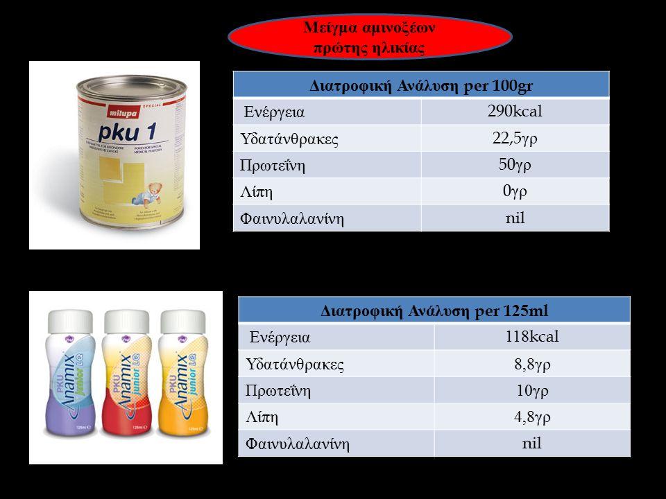 Διατροφική Ανάλυση per 125ml Ενέργεια 118kcal Υδατάνθρακες 8,8 γρ Πρωτεΐνη 10 γρ Λίπη 4,8 γρ Φαινυλαλανίνη nil Διατροφική Ανάλυση per 100gr Ενέργεια 290kcal Υδατάνθρακες 22,5 γρ Πρωτεΐνη 50 γρ Λίπη 0 γρ Φαινυλαλανίνη nil Μείγμα αμινοξέων πρώτης ηλικίας
