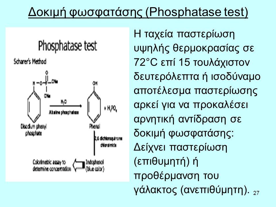 27 Δοκιμή φωσφατάσης (Phosphatase test) Η ταχεία παστερίωση υψηλής θερμοκρασίας σε 72°C επί 15 τουλάχιστον δευτερόλεπτα ή ισοδύναμο αποτέλεσμα παστερίωσης αρκεί για να προκαλέσει αρνητική αντίδραση σε δοκιμή φωσφατάσης: Δείχνει παστερίωση (επιθυμητή) ή προθέρμανση του γάλακτος (ανεπιθύμητη).