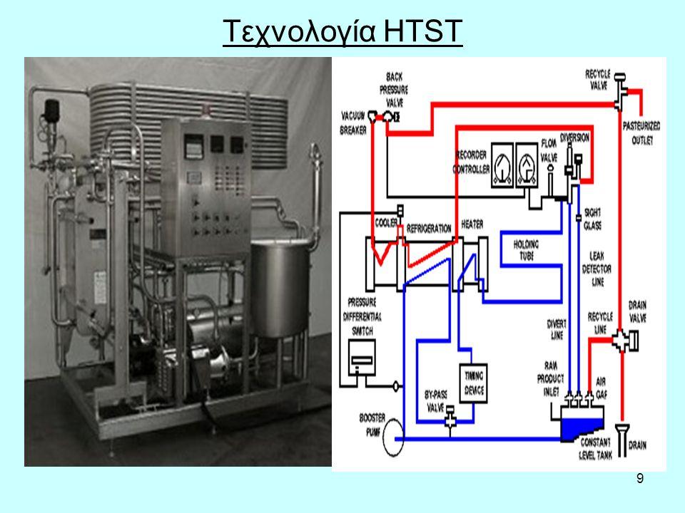 9 Τεχνολογία HTST