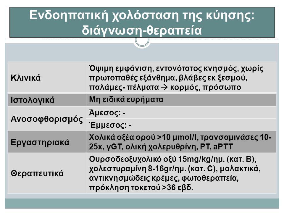 Ενδοηπατική χολόσταση της κύησης: διάγνωση-θεραπεία Κλινικά Όψιμη εμφάνιση, εντονότατος κνησμός, χωρίς πρωτοπαθές εξάνθημα, βλάβες εκ ξεσμού, παλάμες- πέλματα  κορμός, πρόσωπο Ιστολογικά Μη ειδικά ευρήματα Ανοσοφθορισμός Άμεσος: - Έμμεσος: - Εργαστηριακά Χολικά οξέα ορού >10 μmol/l, τρανσαμινάσες 10- 25x, γGT, ολική χολερυθρίνη, PT, aPTT Θεραπευτικά Ουρσοδεοξυχολικό οξύ 15mg/kg/ημ.