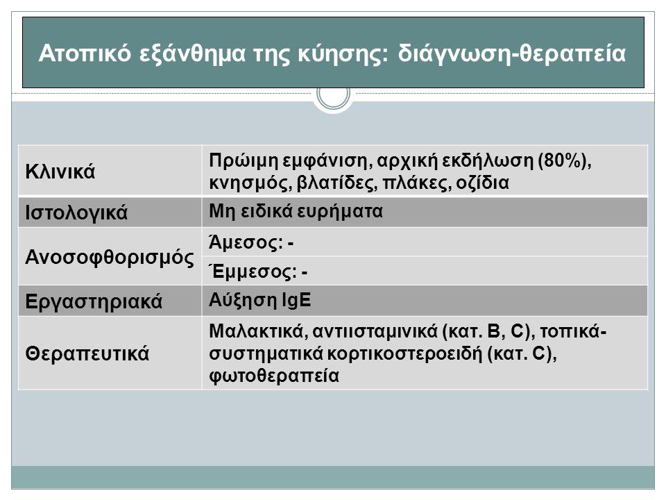 Ατοπικό εξάνθημα της κύησης: διάγνωση-θεραπεία Κλινικά Πρώιμη εμφάνιση, αρχική εκδήλωση (80%), κνησμός, βλατίδες, πλάκες, οζίδια Ιστολογικά Μη ειδικά ευρήματα Ανοσοφθορισμός Άμεσος: - Έμμεσος: - Εργαστηριακά Αύξηση IgE Θεραπευτικά Μαλακτικά, αντιισταμινικά (κατ.
