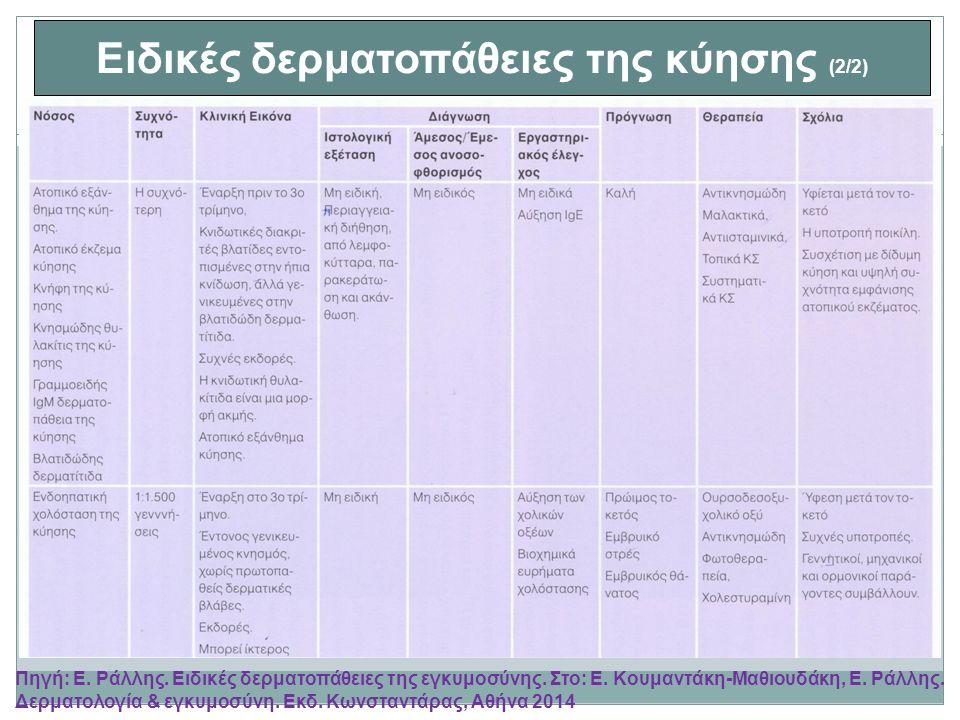 Ειδικές δερματοπάθειες της κύησης (2/2) Πηγή: Ε.Ράλλης.