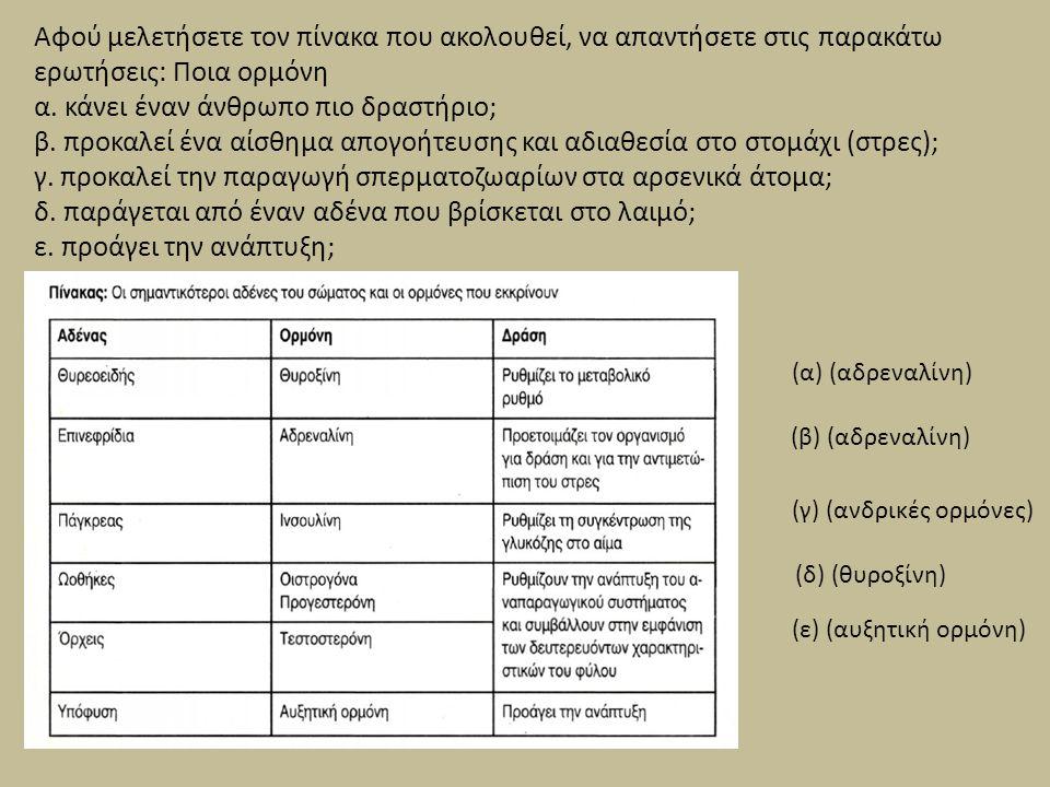 Αφού μελετήσετε τον πίνακα που ακολουθεί, να απαντήσετε στις παρακάτω ερωτήσεις: Ποια ορμόνη α. κάνει έναν άνθρωπο πιο δραστήριο; β. προκαλεί ένα αίσθ
