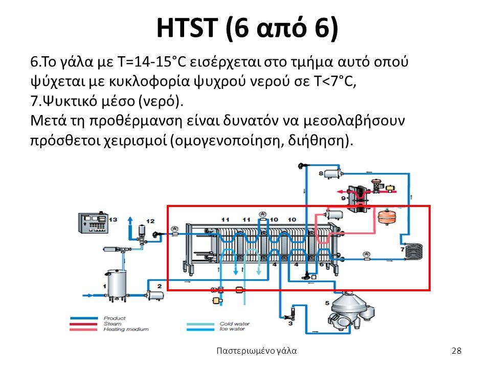 HTST (6 από 6) 6.Το γάλα με Τ=14-15°C εισέρχεται στο τμήμα αυτό οπού ψύχεται με κυκλοφορία ψυχρού νερού σε Τ<7°C, 7.Ψυκτικό μέσο (νερό). Μετά τη προθέ