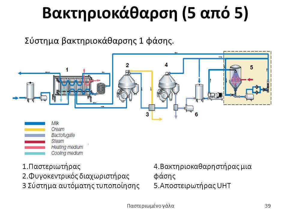 Βακτηριοκάθαρση (5 από 5) Σύστημα βακτηριοκάθαρσης 1 φάσης. 1.Παστεριωτήρας 2.Φυγοκεντρικός διαχωριστήρας 3 Σύστημα αυτόματης τυποποίησης 4.Βακτηριοκα