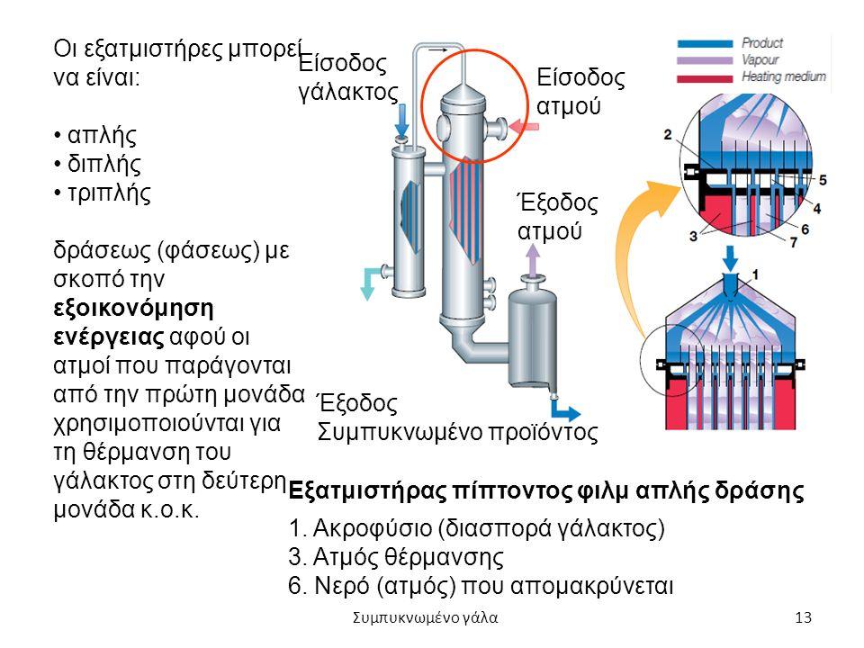13 Οι εξατμιστήρες μπορεί να είναι: απλής διπλής τριπλής δράσεως (φάσεως) με σκοπό την εξοικονόμηση ενέργειας αφού οι ατμοί που παράγονται από την πρώ