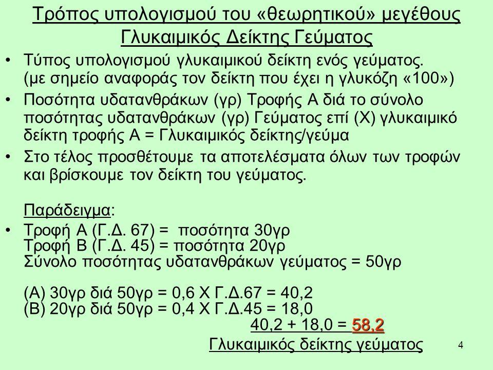 4 Τρόπος υπολογισμού του «θεωρητικού» μεγέθους Γλυκαιμικός Δείκτης Γεύματος Τύπος υπολογισμού γλυκαιμικού δείκτη ενός γεύματος.