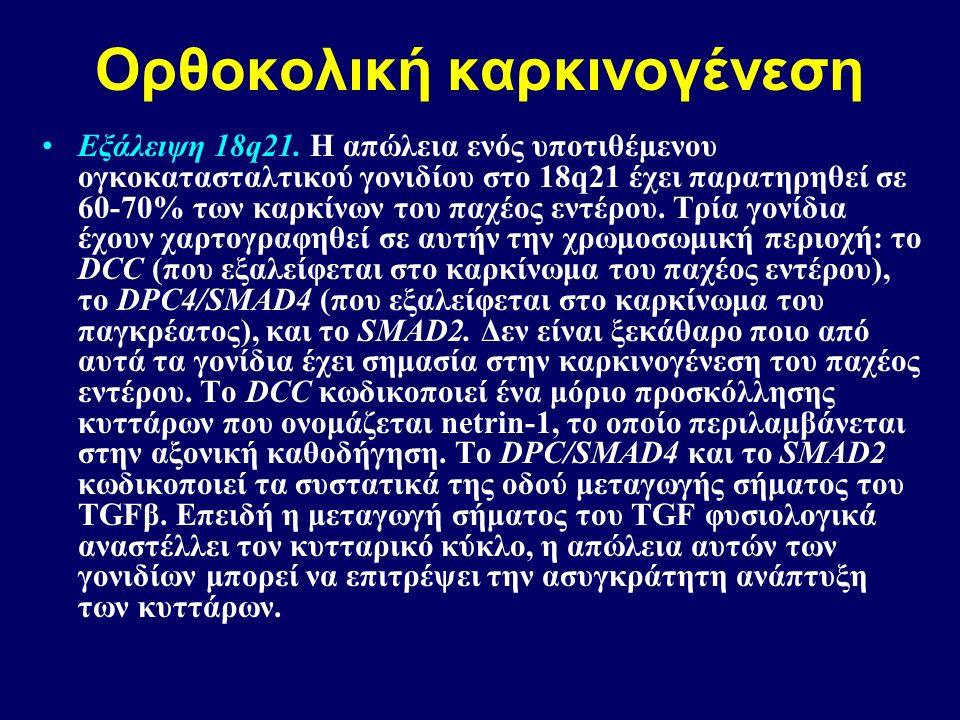 Ορθοκολική καρκινογένεση Εξάλειψη 18q21.