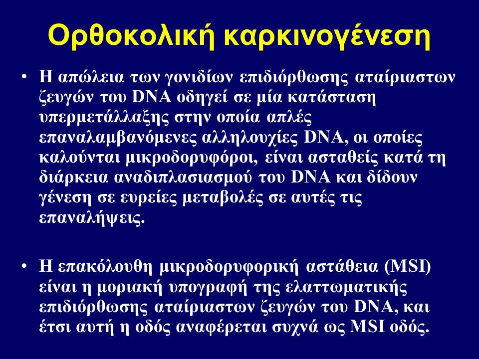 Ορθοκολική καρκινογένεση Η απώλεια των γονιδίων επιδιόρθωσης αταίριαστων ζευγών του DNA οδηγεί σε μία κατάσταση υπερμετάλλαξης στην οποία απλές επαναλαμβανόμενες αλληλουχίες DNA, οι οποίες καλούνται μικροδορυφόροι, είναι ασταθείς κατά τη διάρκεια αναδιπλασιασμού του DNA και δίδουν γένεση σε ευρείες μεταβολές σε αυτές τις επαναλήψεις.