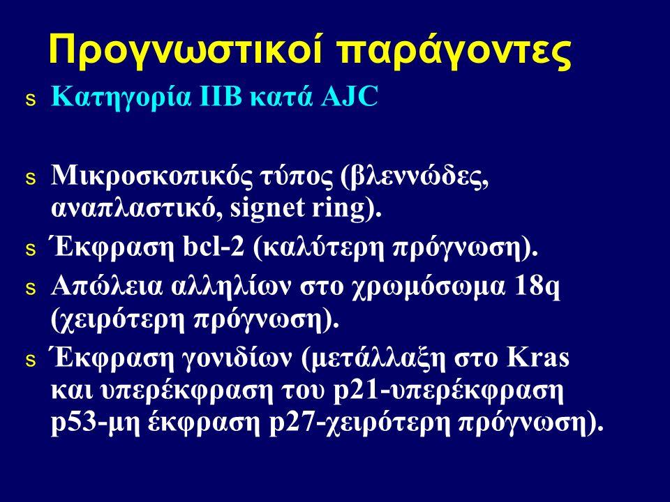 Προγνωστικοί παράγοντες s Κατηγορία ΙIB κατά AJC s Μικροσκοπικός τύπος (βλεννώδες, αναπλαστικό, signet ring).