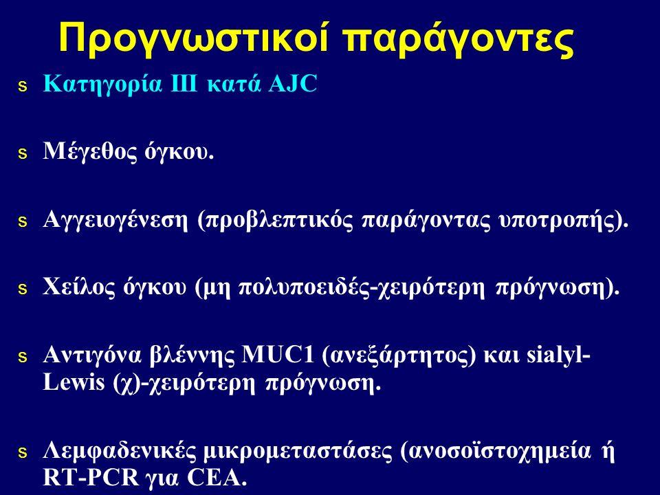 Προγνωστικοί παράγοντες s Κατηγορία ΙII κατά AJC s Μέγεθος όγκου.