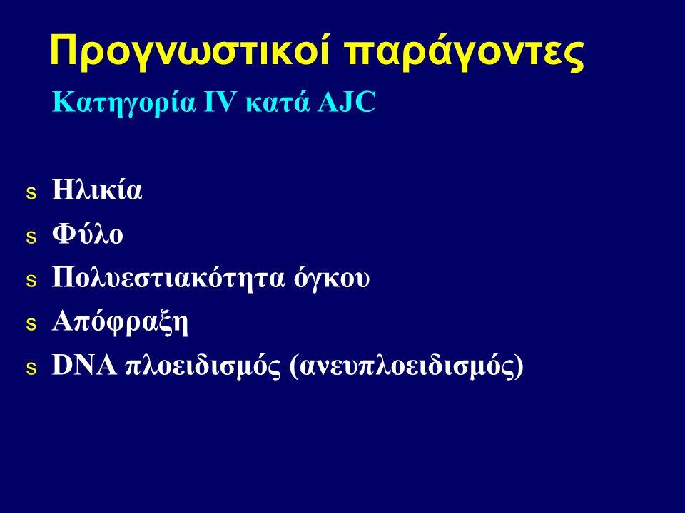 Προγνωστικοί παράγοντες Κατηγορία IV κατά AJC s Ηλικία s Φύλο s Πολυεστιακότητα όγκου s Απόφραξη s DNA πλοειδισμός (ανευπλοειδισμός)