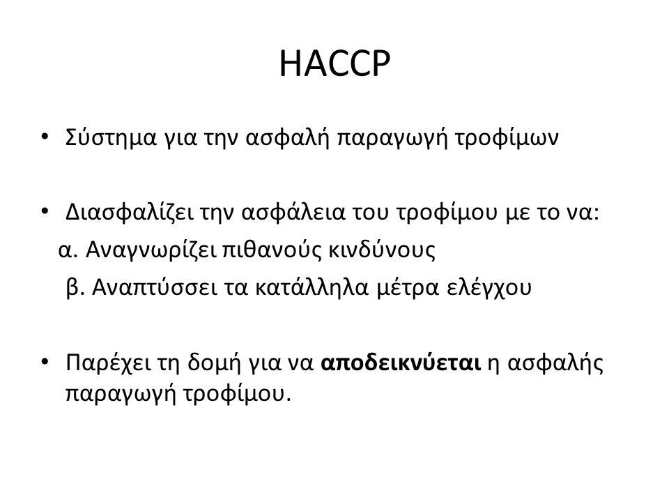 HACCP Σύστημα για την ασφαλή παραγωγή τροφίμων Διασφαλίζει την ασφάλεια του τροφίμου με το να: α.