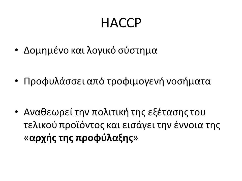HACCP Δομημένο και λογικό σύστημα Προφυλάσσει από τροφιμογενή νοσήματα Αναθεωρεί την πολιτική της εξέτασης του τελικού προϊόντος και εισάγει την έννοια της «αρχής της προφύλαξης»