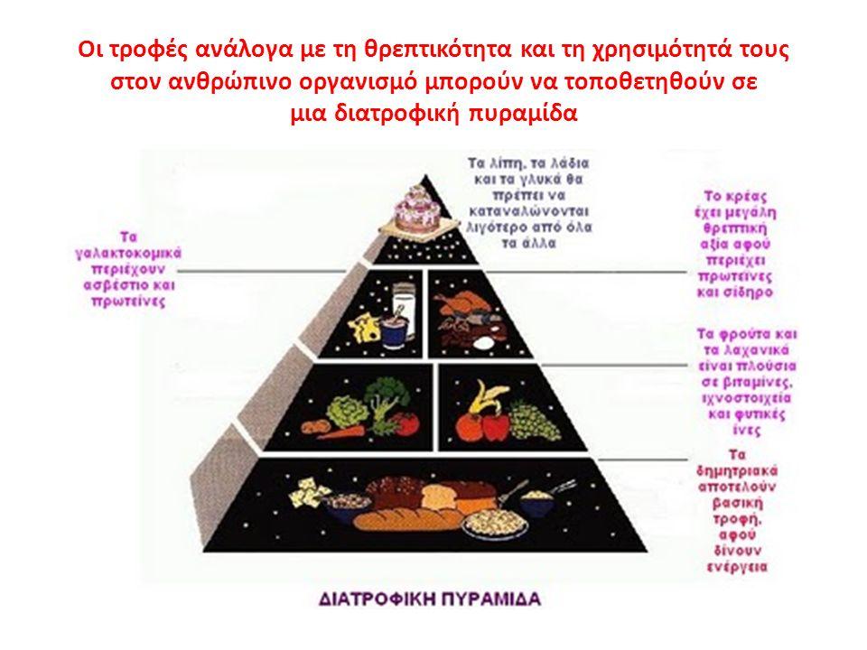 Οι τροφές ανάλογα με τη θρεπτικότητα και τη χρησιμότητά τους στον ανθρώπινο οργανισμό μπορούν να τοποθετηθούν σε μια διατροφική πυραμίδα