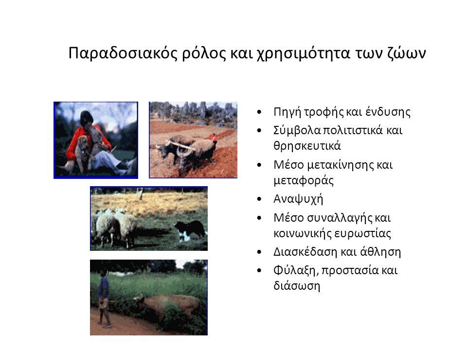 Παραδοσιακός ρόλος και χρησιμότητα των ζώων Πηγή τροφής και ένδυσης Σύμβολα πολιτιστικά και θρησκευτικά Μέσο μετακίνησης και μεταφοράς Αναψυχή Μέσο συναλλαγής και κοινωνικής ευρωστίας Διασκέδαση και άθληση Φύλαξη, προστασία και διάσωση