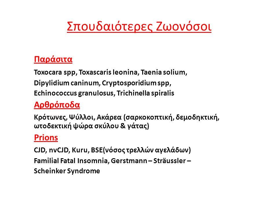 Σπουδαιότερες Ζωονόσοι Παράσιτα Toxocara spp, Toxascaris leonina, Taenia solium, Dipylidium caninum, Cryptosporidium spp, Echinococcus granulosus, Trichinella spiralis Αρθρόποδα Κρότωνες, Ψύλλοι, Ακάρεα (σαρκοκοπτική, δεμοδηκτική, ωτοδεκτική ψώρα σκύλου & γάτας) Prions CJD, nvCJD, Kuru, BSE(νόσος τρελλών αγελάδων) Familial Fatal Insomnia, Gerstmann – Sträussler – Scheinker Syndrome