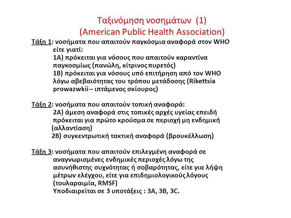 Ταξινόμηση νοσημάτων (1) (American Public Health Association) Τάξη 1: νοσήματα που απαιτούν παγκόσμια αναφορά στον WHO είτε γιατί: 1Α) πρόκειται για νόσους που απαιτούν καραντίνα παγκοσμίως (πανώλη, κίτρινος πυρετός) 1Β) πρόκειται για νόσους υπό επιτήρηση από τον WHO λόγω αβεβαιότητας του τρόπου μετάδοσης (Rikettsia prowazwkii – ιπτάμενος σκίουρος) Τάξη 2: νοσήματα που απαιτούν τοπική αναφορά: 2Α) άμεση αναφορά στις τοπικές αρχές υγείας επειδή πρόκειται για πρώτο κρούσμα σε περιοχή μη ενδημική (αλλαντίαση) 2Β) συγκεντρωτική τακτική αναφορά (βρουκέλλωση) Τάξη 3: νοσήματα που απαιτούν επιλεγμένη αναφορά σε αναγνωρισμένες ενδημικές περιοχές λόγω της ασυνήθιστης συχνότητας ή σοβαρότητας, είτε για λήψη μέτρων ελέγχου, είτε για επιδημιολογικούς λόγους (τουλαραιμία, RMSF) Υποδιαιρείται σε 3 υποτάξεις : 3Α, 3Β, 3C.