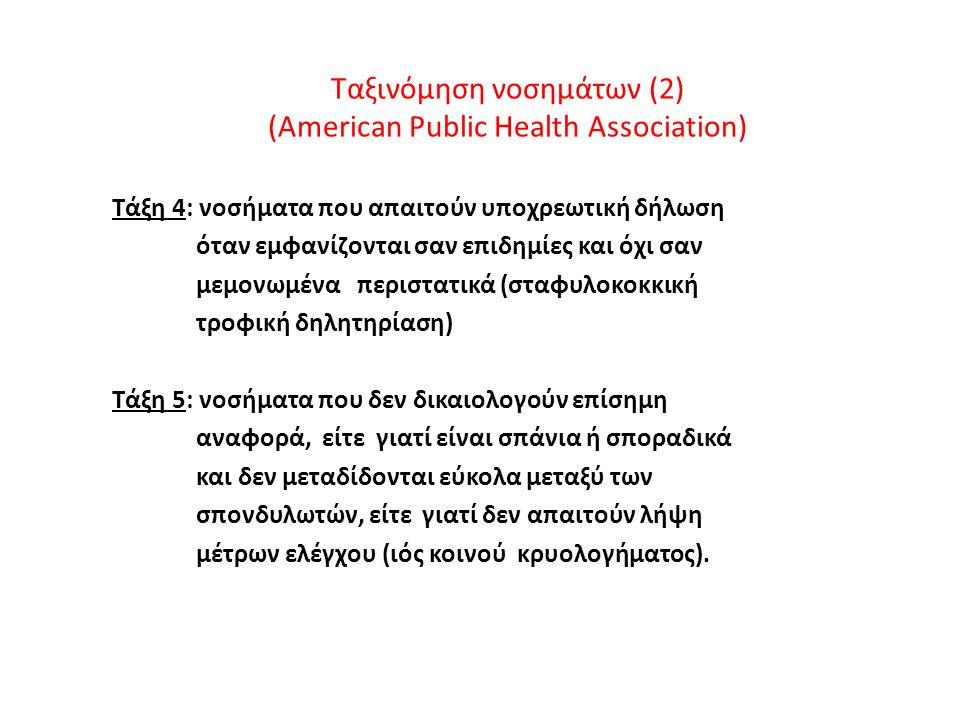 Ταξινόμηση νοσημάτων (2) (American Public Health Association) Τάξη 4: νοσήματα που απαιτούν υποχρεωτική δήλωση όταν εμφανίζονται σαν επιδημίες και όχι σαν μεμονωμένα περιστατικά (σταφυλοκοκκική τροφική δηλητηρίαση) Τάξη 5: νοσήματα που δεν δικαιολογούν επίσημη αναφορά, είτε γιατί είναι σπάνια ή σποραδικά και δεν μεταδίδονται εύκολα μεταξύ των σπονδυλωτών, είτε γιατί δεν απαιτούν λήψη μέτρων ελέγχου (ιός κοινού κρυολογήματος).