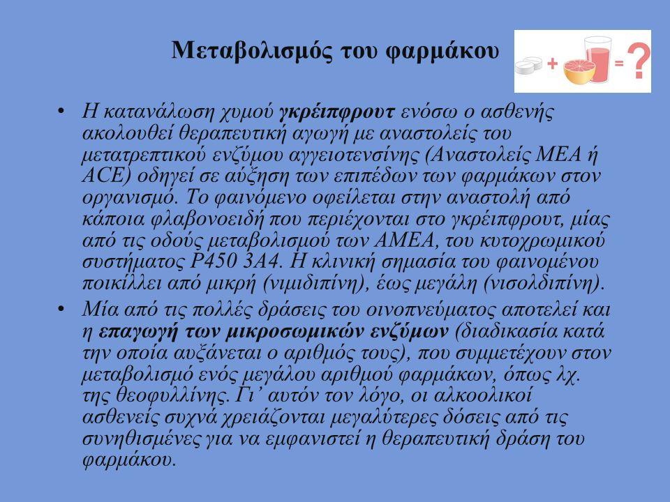 Μεταβολισμός του φαρμάκου Η κατανάλωση χυμού γκρέιπφρουτ ενόσω ο ασθενής ακολουθεί θεραπευτική αγωγή με αναστολείς του μετατρεπτικού ενζύμου αγγειοτενσίνης (Αναστολείς ΜΕΑ ή ACE) οδηγεί σε αύξηση των επιπέδων των φαρμάκων στον οργανισμό.