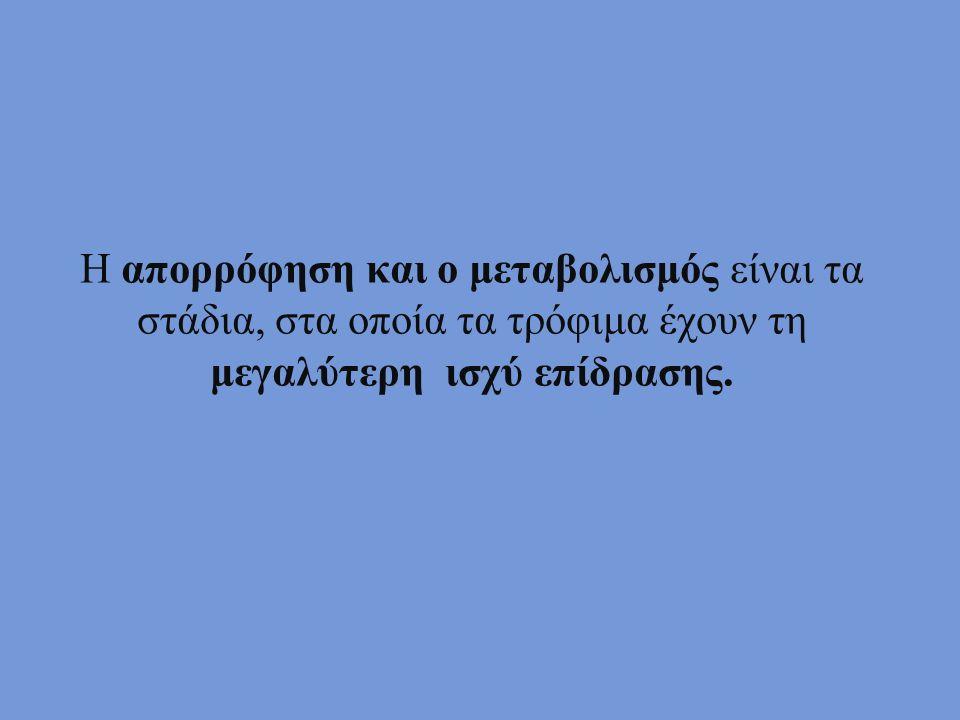 ΠΑΡΑΓΟΝΤΕΣ ΠΟΥ ΕΠΗΡΕΑΖΟΥΝ ΤΗΝ ΑΛΛΗΛΕΠΙΔΡΑΣΗ ΦΑΡΜΑΚΟΥ- ΤΡΟΦΗΣ