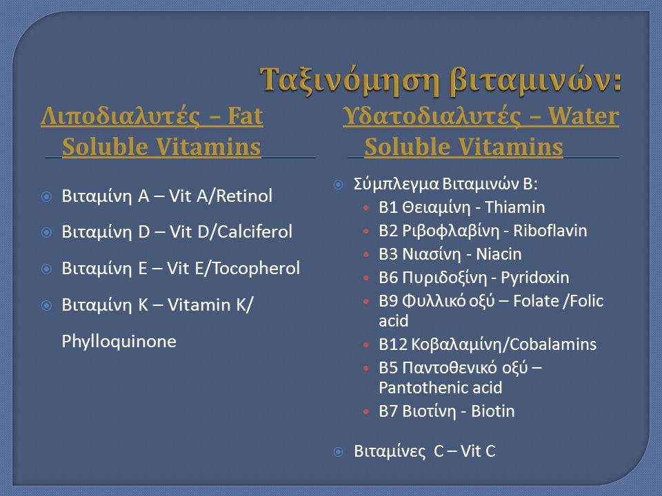 Λιποδιαλυτές – Fat Soluble Vitamins Υδατοδιαλυτές – Water Soluble Vitamins  Βιταμίνη Α – Vit A/Retinol  Βιταμίνη D – Vit D/Calciferol  Βιταμίνη Ε – Vit E/Tocopherol  Βιταμίνη Κ – Vitamin K/ Phylloquinone  Σύμπλεγμα Βιταμινών Β: B1 Θειαμίνη - Thiamin B2 Ριβοφλαβίνη - Riboflavin B3 Νιασίνη - Niacin Β6 Πυριδοξίνη - Pyridoxin B9 Φυλλικό οξύ – Folate /Folic acid Β12 Κοβαλαμίνη/Cobalamins B5 Παντοθενικό οξύ – Pantothenic acid B7 Βιοτίνη - Biotin  Βιταμίνες C – Vit C