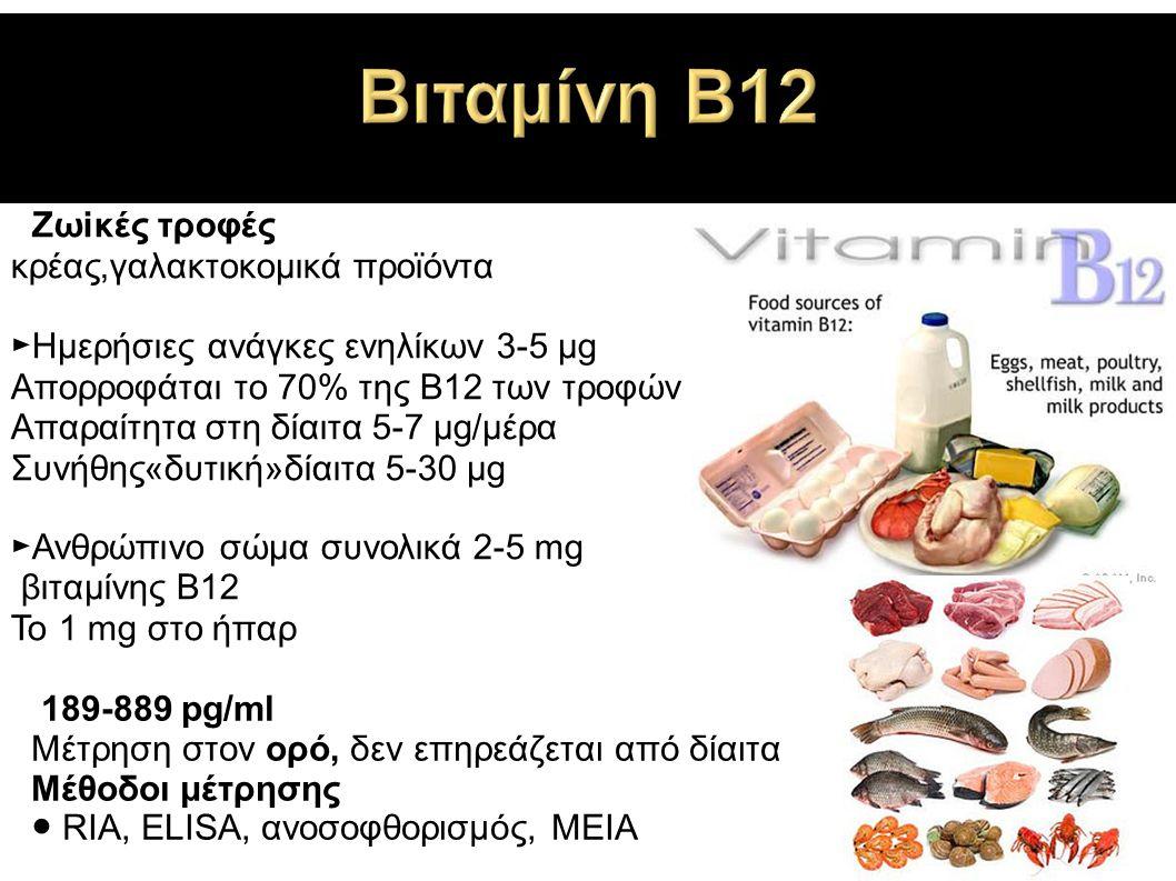 ►Ζωiκές τροφές κρέας,γαλακτοκομικά προϊόντα ►Ημερήσιες ανάγκες ενηλίκων 3-5 μg Απορροφάται το 70% της Β12 των τροφών Απαραίτητα στη δίαιτα 5-7 μg/μέρα Συνήθης«δυτική»δίαιτα 5-30 μg ►Ανθρώπινο σώμα συνολικά 2-5 mg βιταμίνης Β12 Το 1 mg στο ήπαρ 189-889 pg/ml Μέτρηση στον ορό, δεν επηρεάζεται από δίαιτα Μέθοδοι μέτρησης ● RΙΑ, ELISA, ανοσοφθορισμός, MEIA
