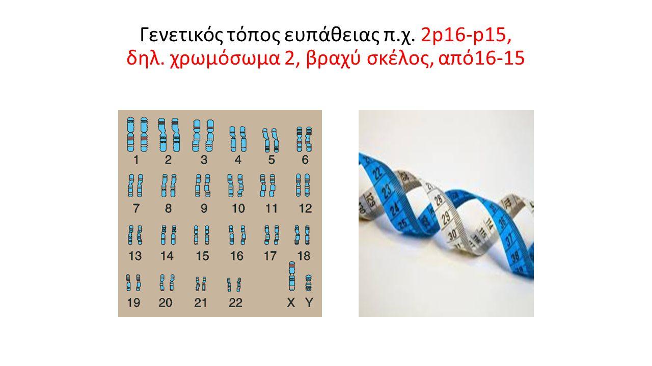 Γενετικός τόπος ευπάθειας π.χ. 2p16-p15, δηλ. χρωμόσωμα 2, βραχύ σκέλος, από16-15