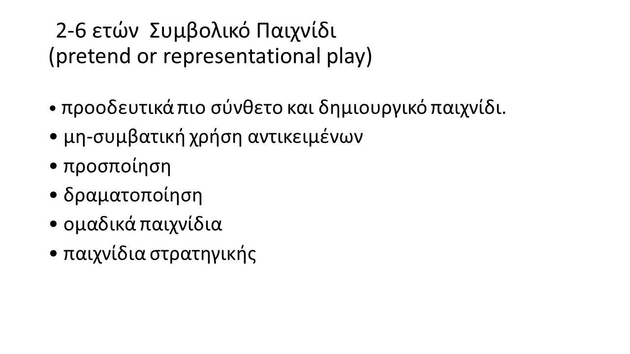 2-6 ετών Συμβολικό Παιχνίδι (pretend or representational play) προοδευτικά πιο σύνθετο και δημιουργικό παιχνίδι.