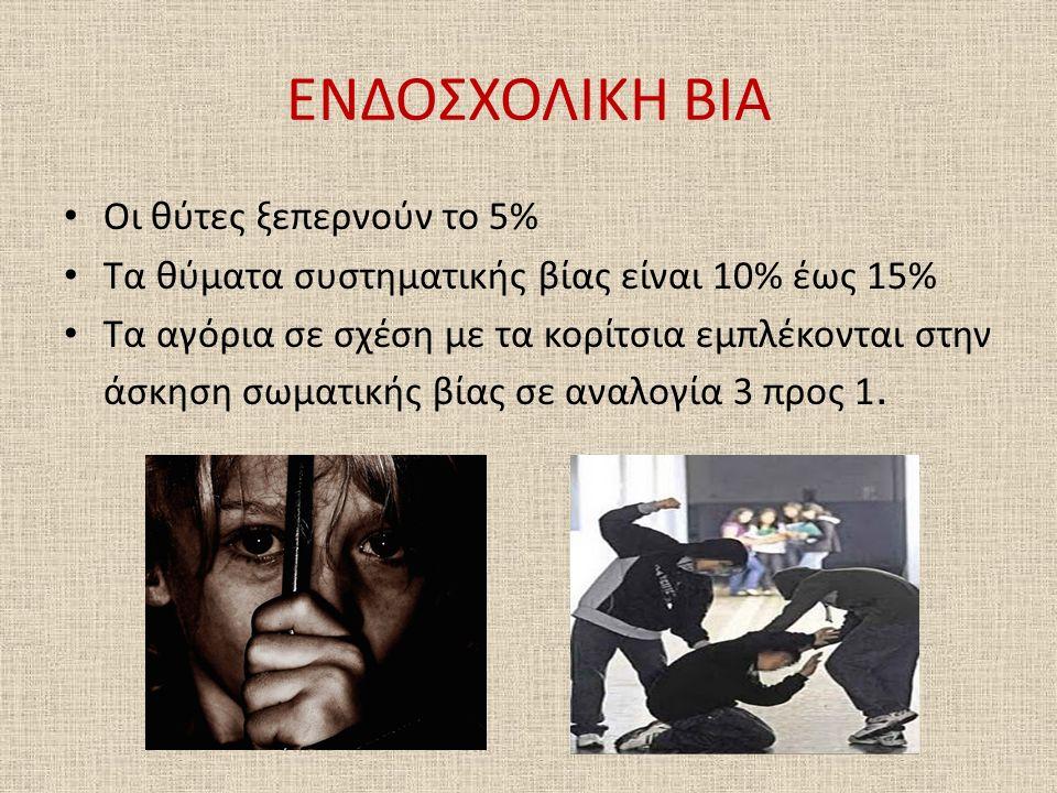ΕΝΔΟΣΧΟΛΙΚΗ ΒΙΑ Οι θύτες ξεπερνούν το 5% Τα θύματα συστηματικής βίας είναι 10% έως 15% Τα αγόρια σε σχέση με τα κορίτσια εμπλέκονται στην άσκηση σωματικής βίας σε αναλογία 3 προς 1.