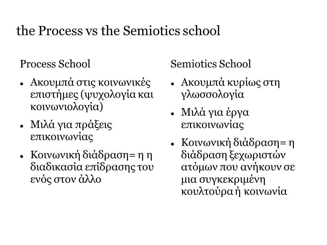 the Process vs the Semiotics school Process School Ακουμπά στις κοινωνικές επιστήμες (ψυχολογία και κοινωνιολογία) Μιλά για πράξεις επικοινωνίας Κοινωνική διάδραση= η η διαδικασία επίδρασης του ενός στον άλλο Semiotics School Ακουμπά κυρίως στη γλωσσολογία Μιλά για έργα επικοινωνίας Κοινωνική διάδραση= η διάδραση ξεχωριστών ατόμων που ανήκουν σε μια συγκεκριμένη κουλτούρα ή κοινωνία