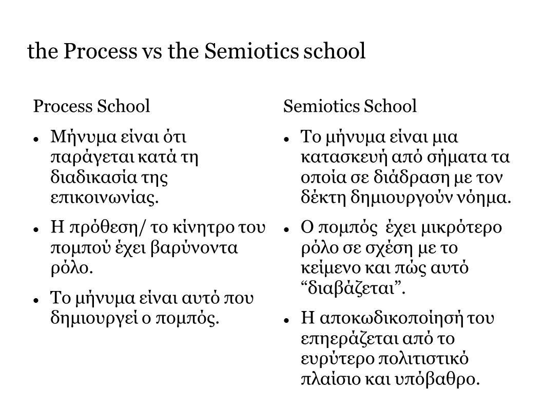 the Process vs the Semiotics school Process School Μήνυμα είναι ότι παράγεται κατά τη διαδικασία της επικοινωνίας.