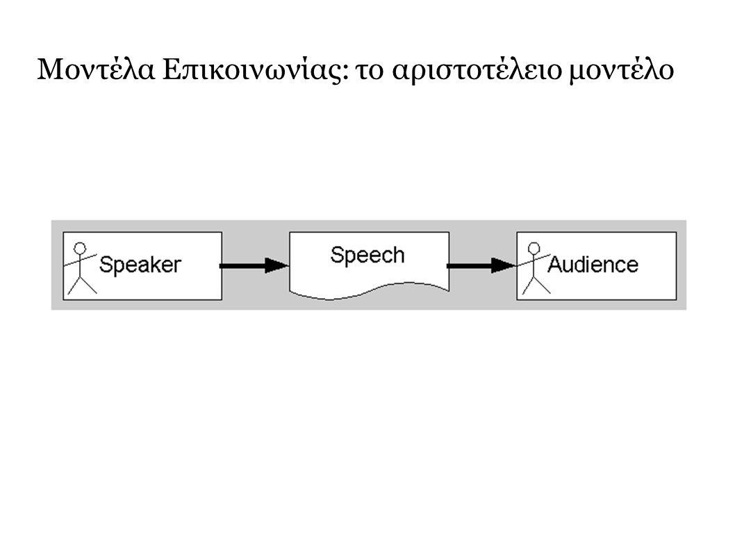 Μοντέλα Επικοινωνίας: το αριστοτέλειο μοντέλο