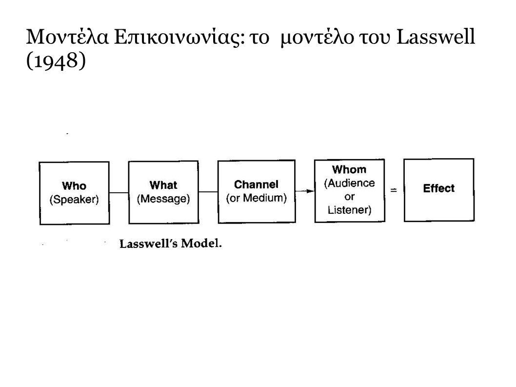 Μοντέλα Επικοινωνίας: το μοντέλο του Lasswell (1948)