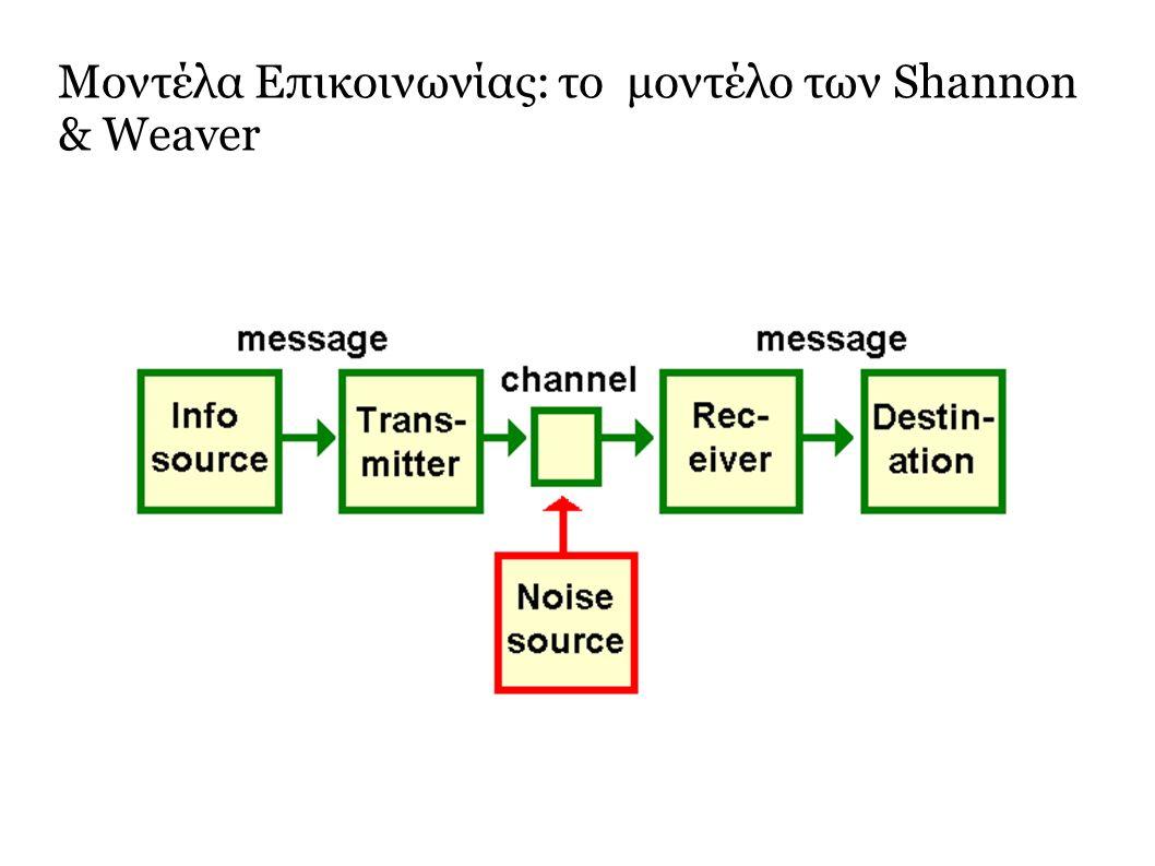 Μοντέλα Επικοινωνίας: το μοντέλο των Shannon & Weaver