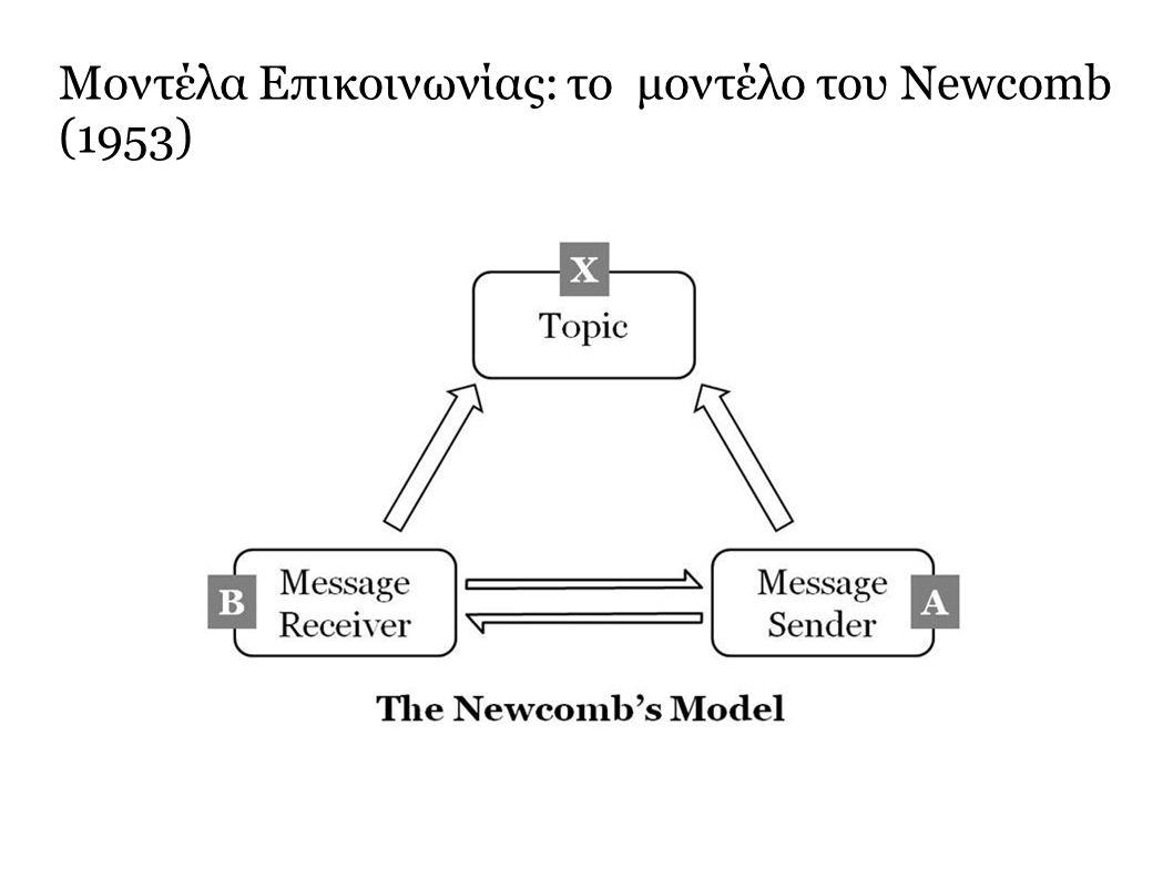 Μοντέλα Επικοινωνίας: το μοντέλο του Newcomb (1953)