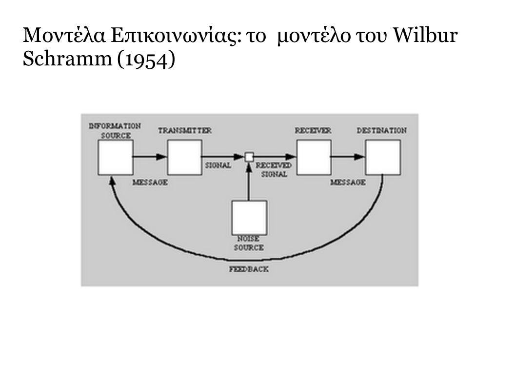 Μοντέλα Επικοινωνίας: το μοντέλο του Wilbur Schramm (1954)